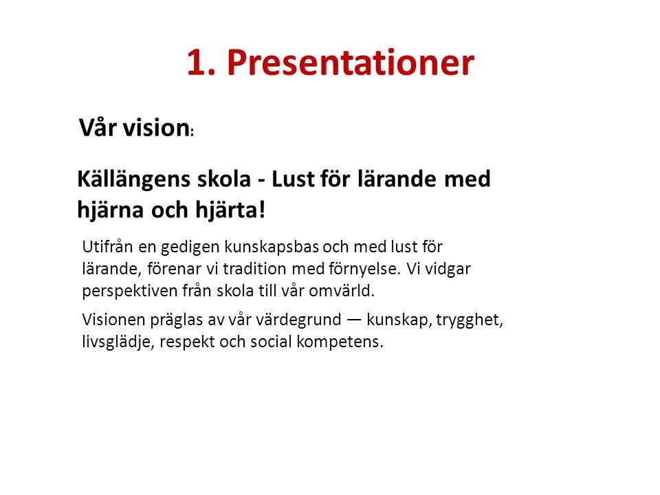 1. Presentationer Vår vision: