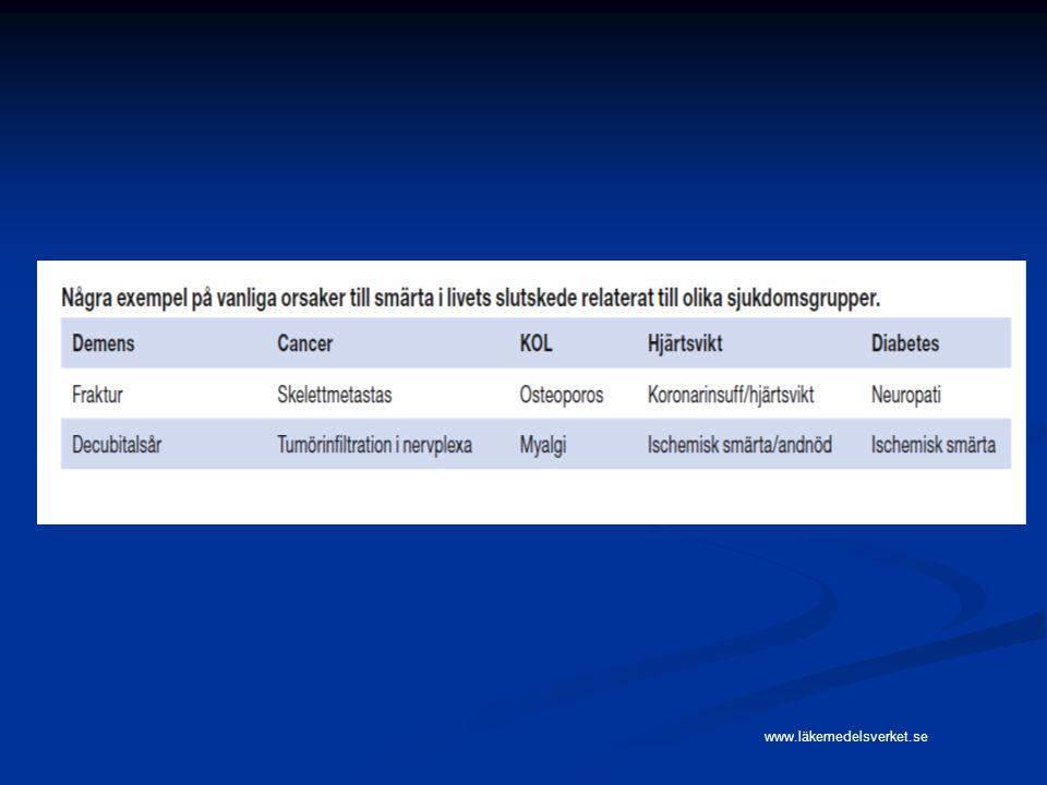 www.läkemedelsverket.se