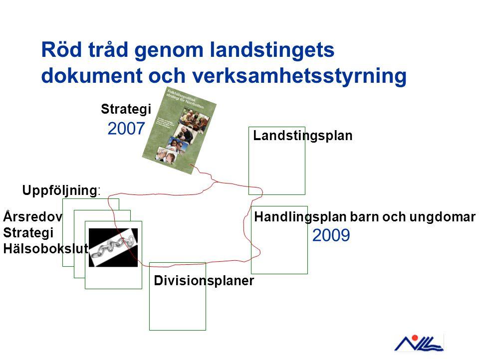 Röd tråd genom landstingets dokument och verksamhetsstyrning