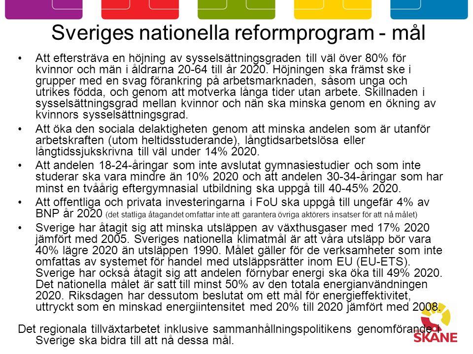 Sveriges nationella reformprogram - mål