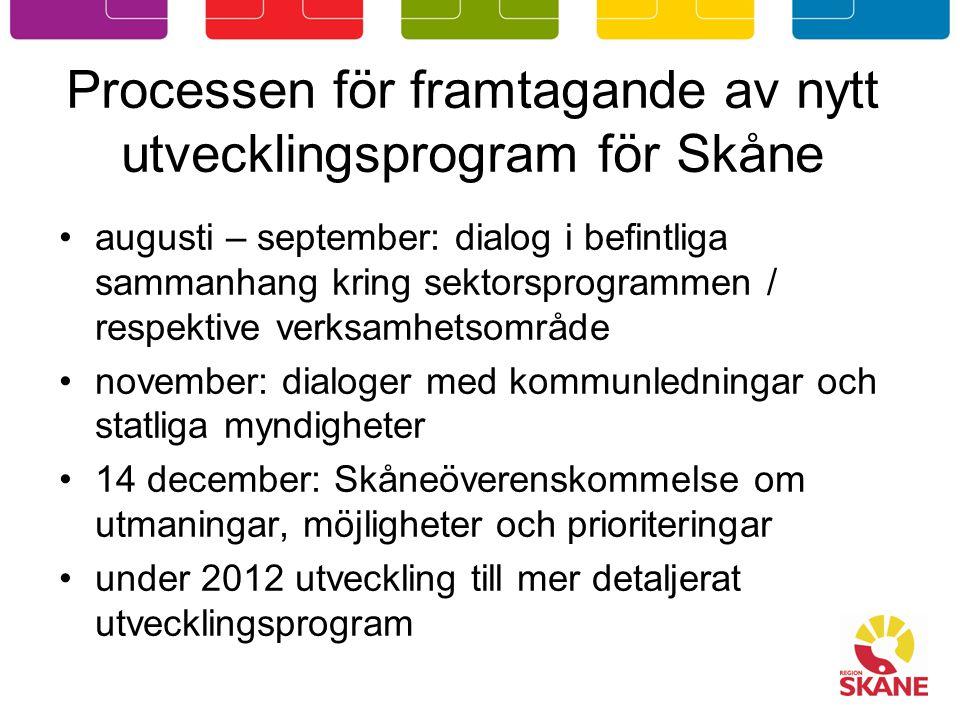 Processen för framtagande av nytt utvecklingsprogram för Skåne