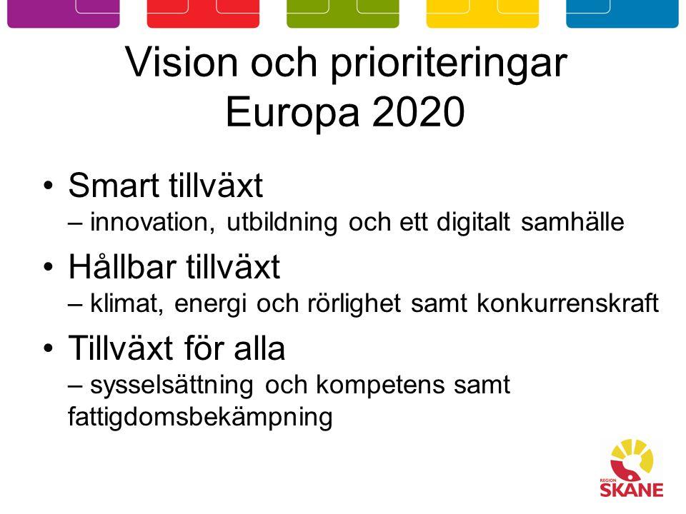 Vision och prioriteringar Europa 2020