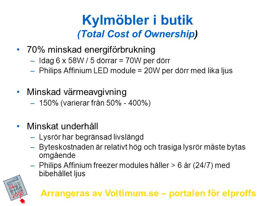 Kylmöbler i butik (Total Cost of Ownership)