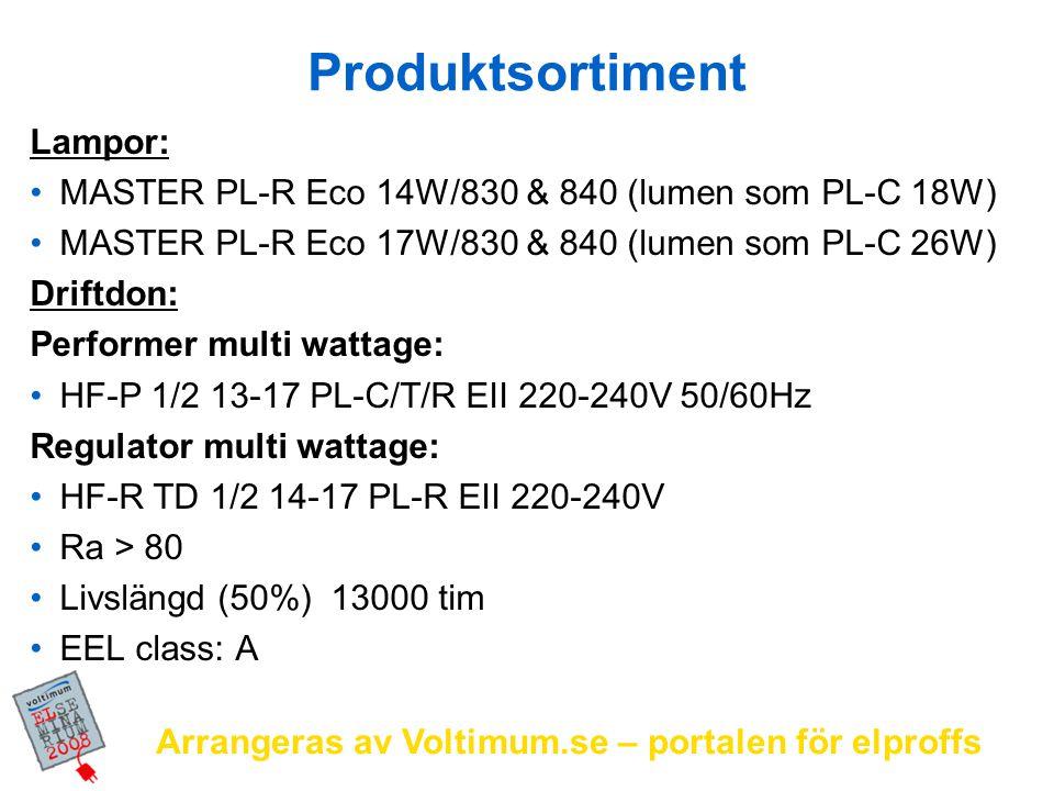 Produktsortiment Lampor:
