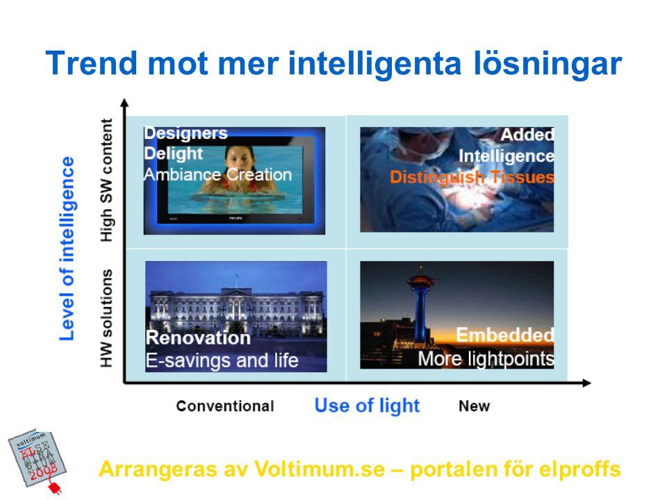 Trend mot mer intelligenta lösningar