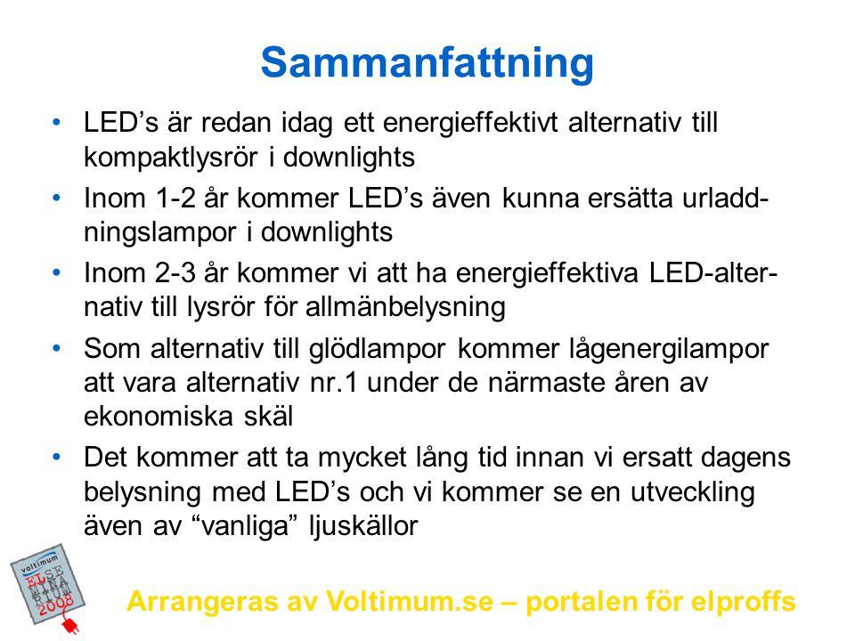 Sammanfattning LED's är redan idag ett energieffektivt alternativ till kompaktlysrör i downlights.