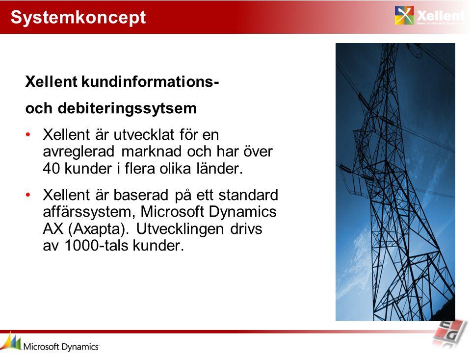 Systemkoncept Xellent kundinformations- och debiteringssytsem
