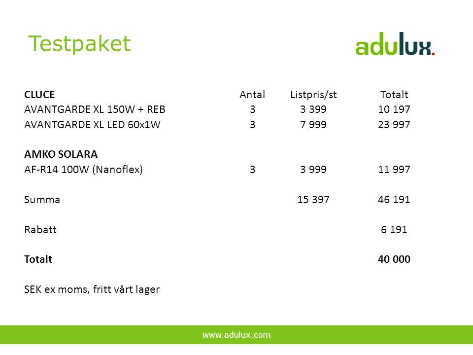 Testpaket CLUCE Antal Listpris/st Totalt AVANTGARDE XL 150W + REB 3