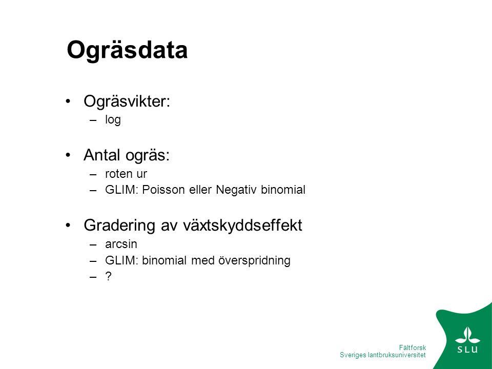 Ogräsdata Ogräsvikter: Antal ogräs: Gradering av växtskyddseffekt log