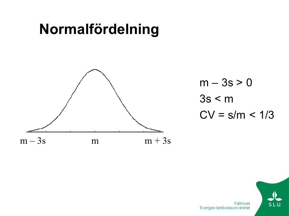 Normalfördelning m – 3s > 0 3s < m CV = s/m < 1/3