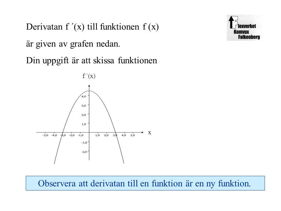 Derivatan f ´(x) till funktionen f (x) är given av grafen nedan.