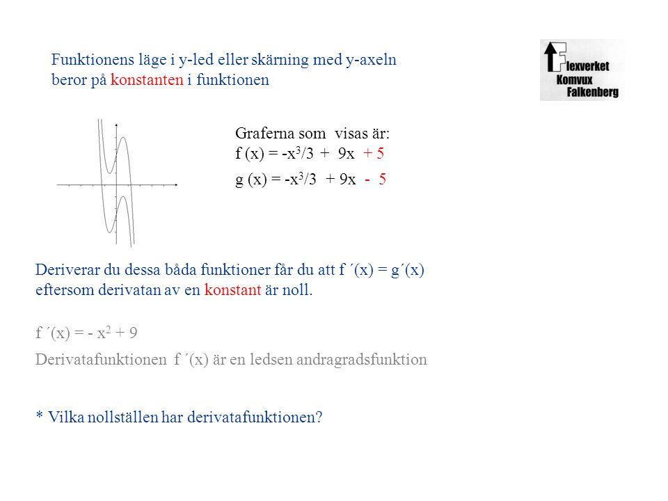 Funktionens läge i y-led eller skärning med y-axeln beror på konstanten i funktionen