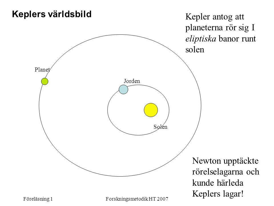 Kepler antog att planeterna rör sig I eliptiska banor runt solen