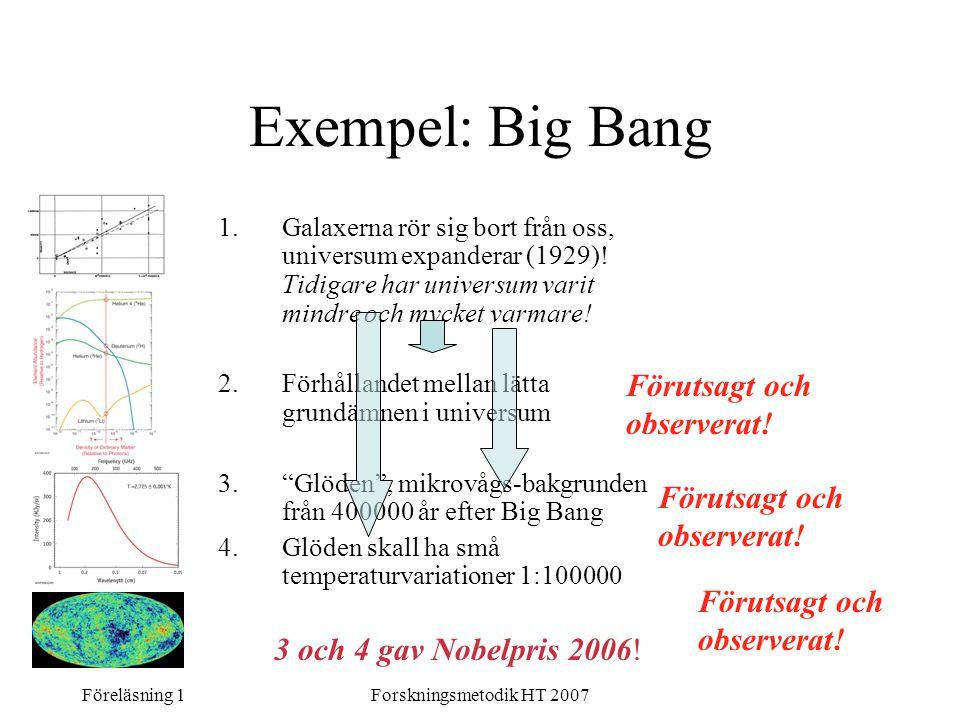 Exempel: Big Bang Förutsagt och observerat! Förutsagt och observerat!