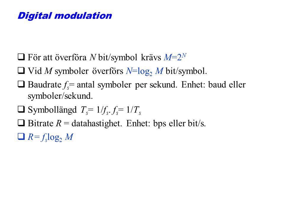 Digital modulation För att överföra N bit/symbol krävs M=2N. Vid M symboler överförs N=log2 M bit/symbol.