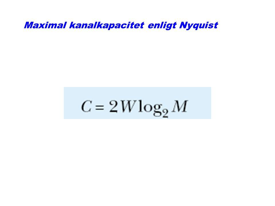 Maximal kanalkapacitet enligt Nyquist