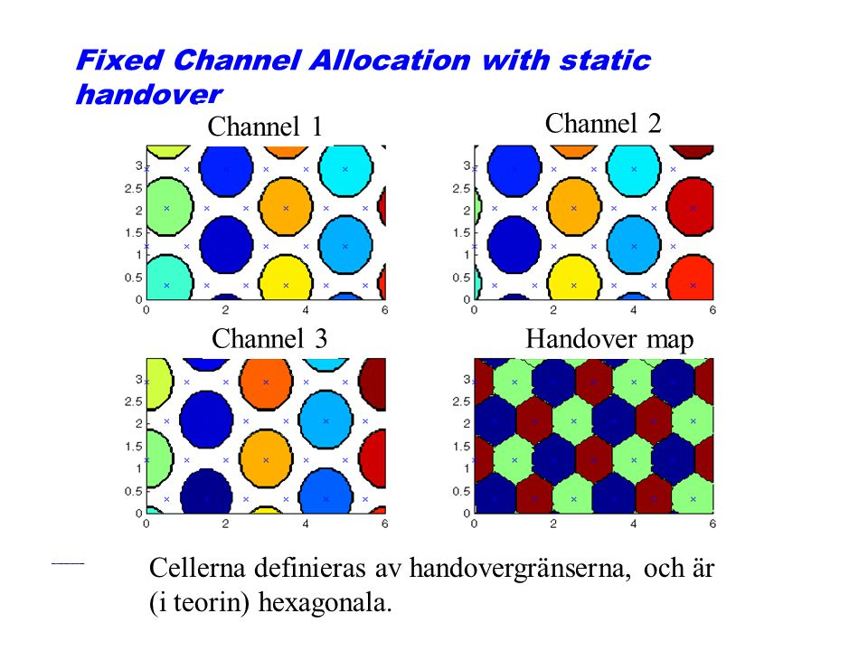 Fixed Channel Allocation with static handover
