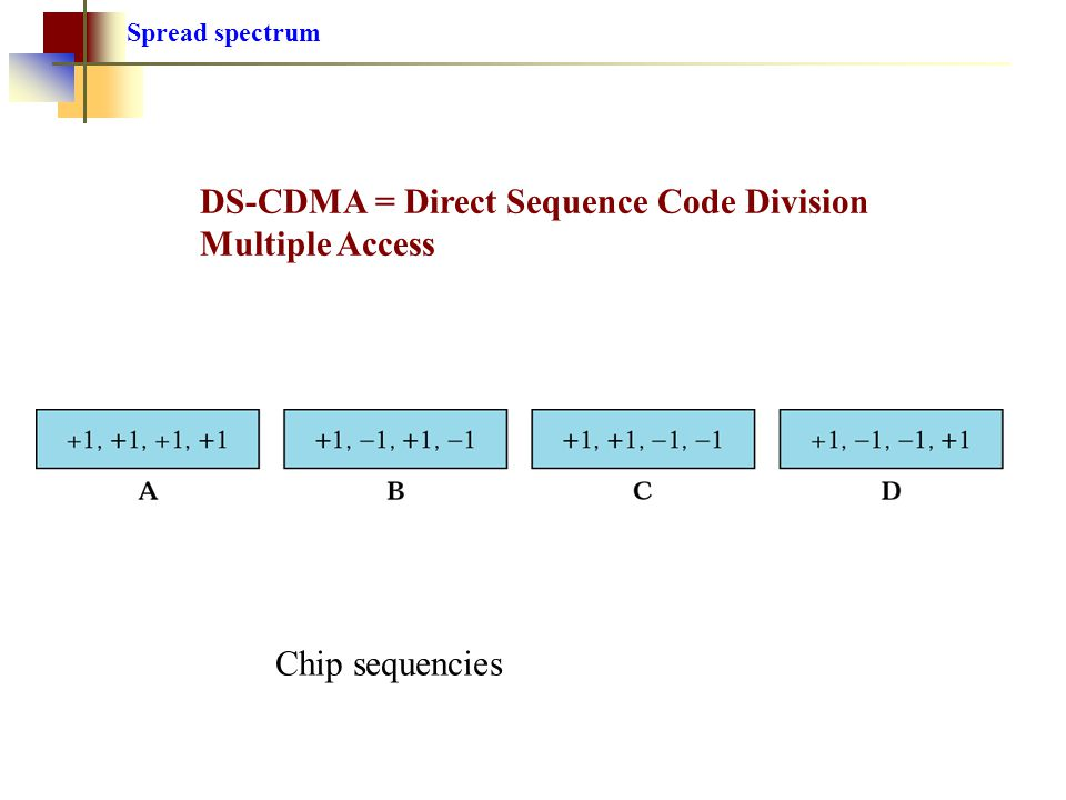 DS-CDMA = Direct Sequence Code Division Multiple Access