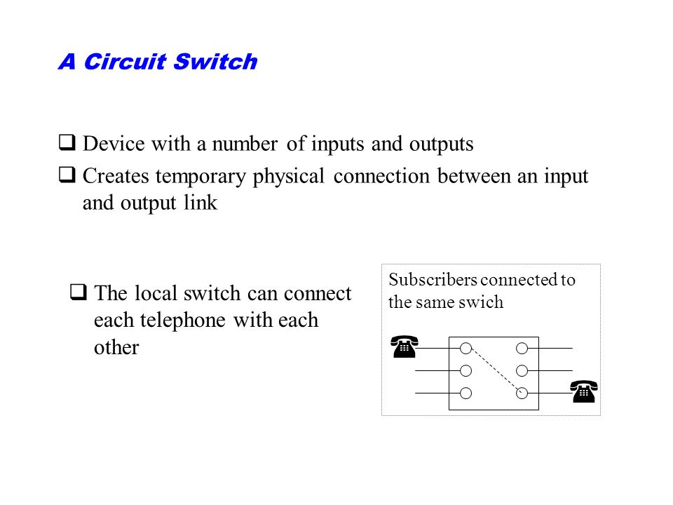  A Circuit Switch Device with a number of inputs and outputs