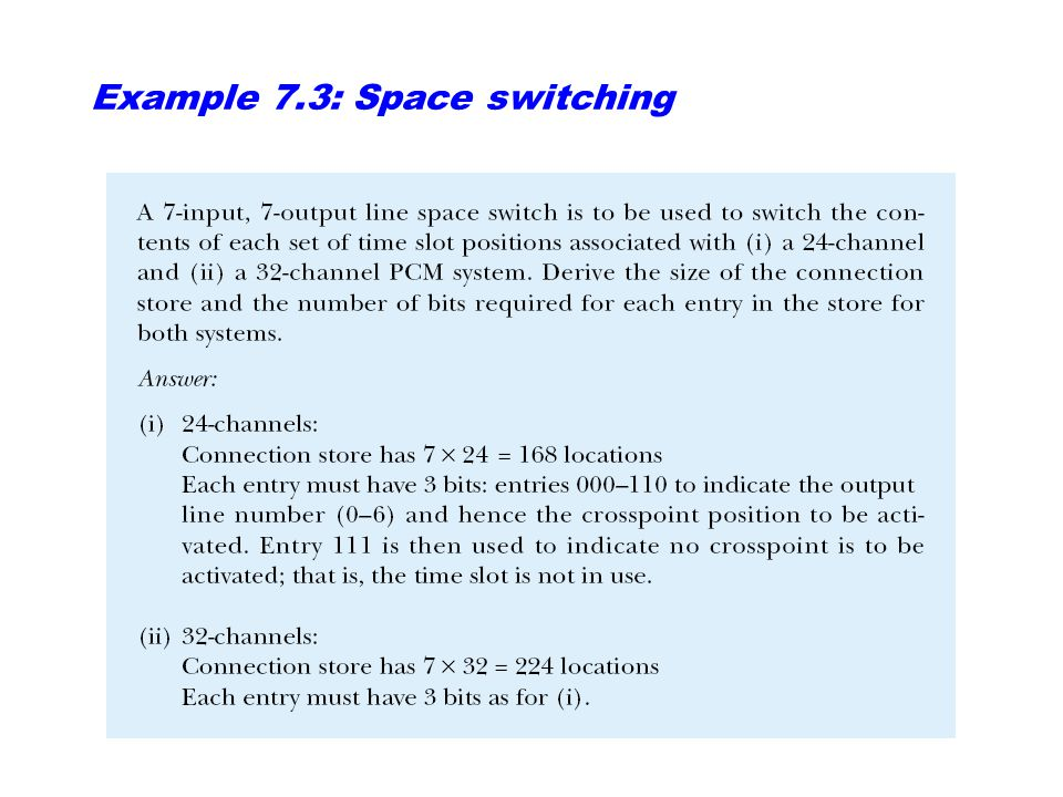 Example 7.3: Space switching