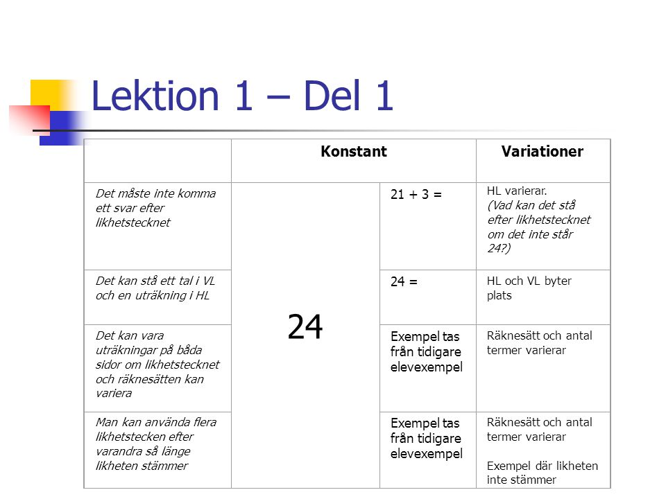 Lektion 1 – Del 1 24 Konstant Variationer 21 + 3 = 24 =