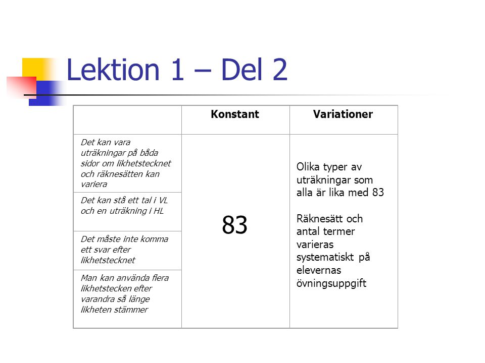 Lektion 1 – Del 2 83 Konstant Variationer
