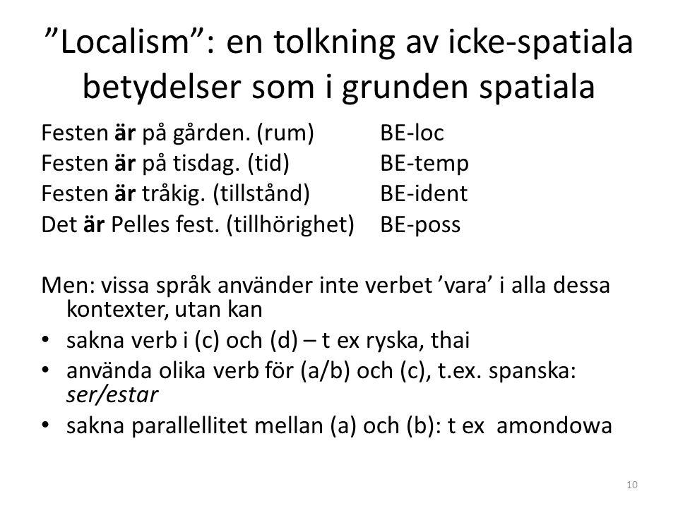 Localism : en tolkning av icke-spatiala betydelser som i grunden spatiala