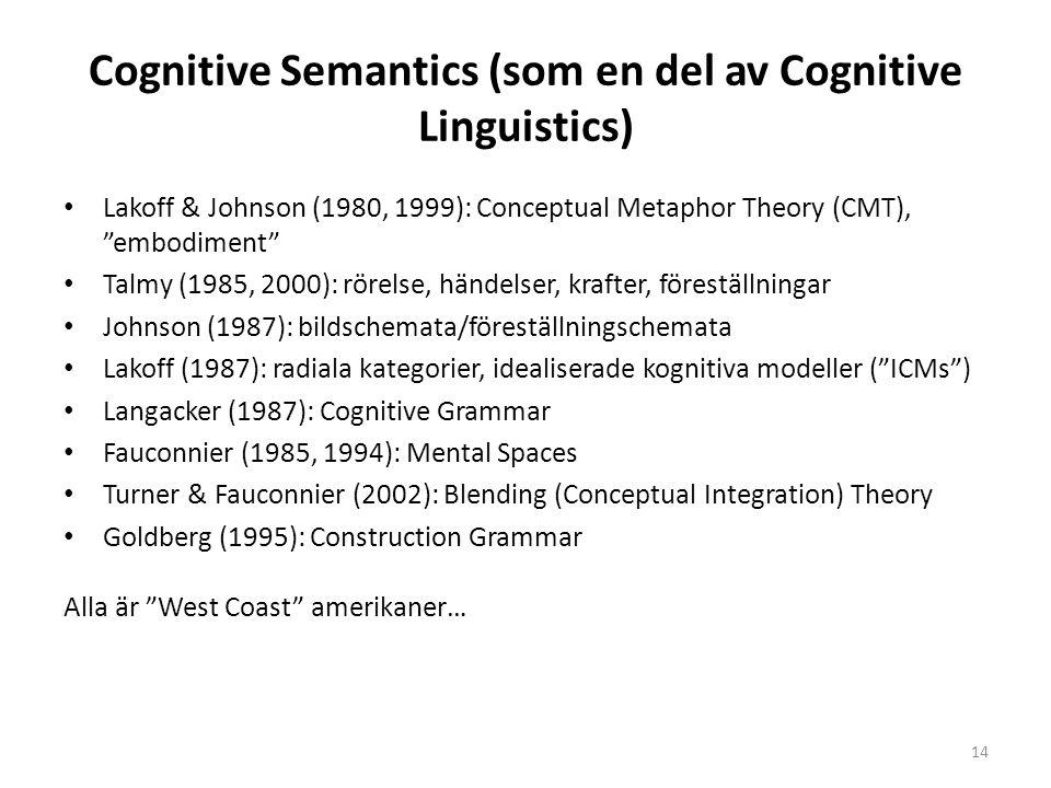 Cognitive Semantics (som en del av Cognitive Linguistics)