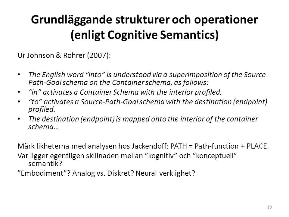 Grundläggande strukturer och operationer (enligt Cognitive Semantics)