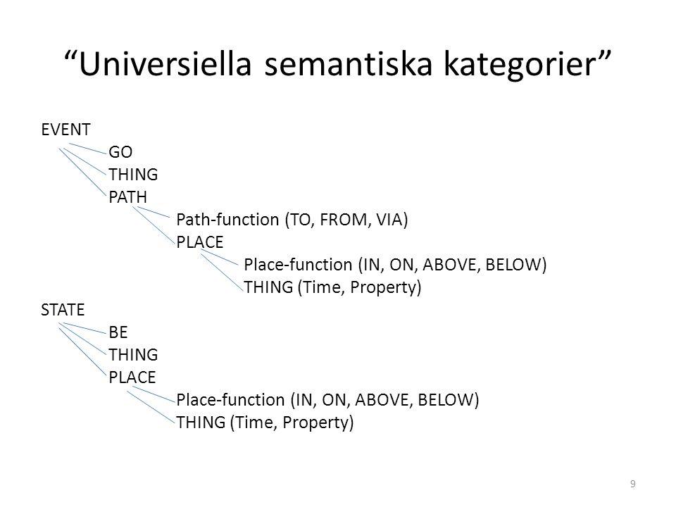 Universiella semantiska kategorier