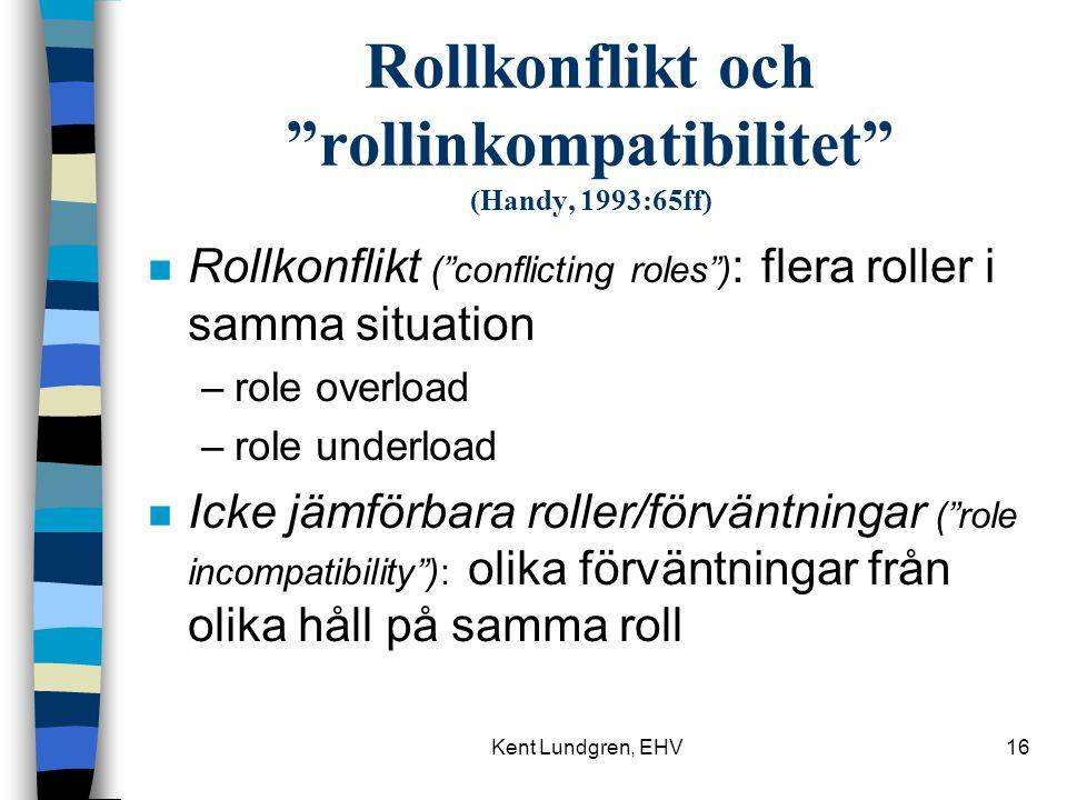 Rollkonflikt och rollinkompatibilitet (Handy, 1993:65ff)