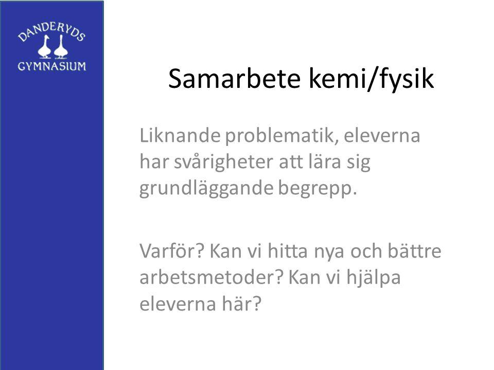 Samarbete kemi/fysik Liknande problematik, eleverna har svårigheter att lära sig grundläggande begrepp.