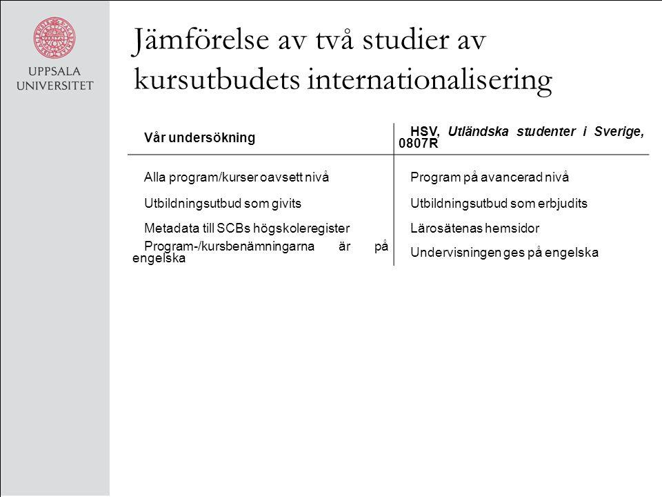 Jämförelse av två studier av kursutbudets internationalisering