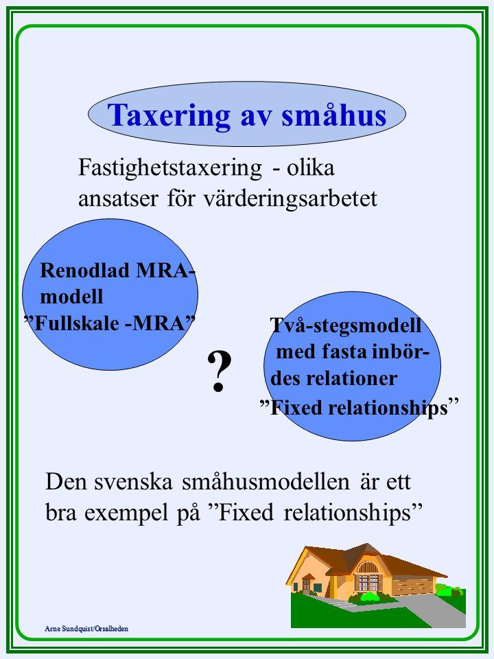 Taxering av småhus Fastighetstaxering - olika ansatser för värderingsarbetet. Renodlad MRA- modell.