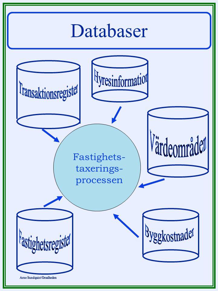 Databaser Värdeområden Byggkostnader Fastighetsregister