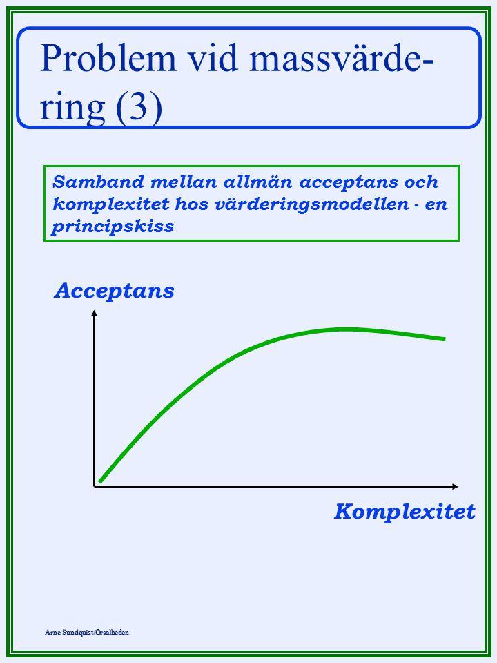 Problem vid massvärde- ring (3)