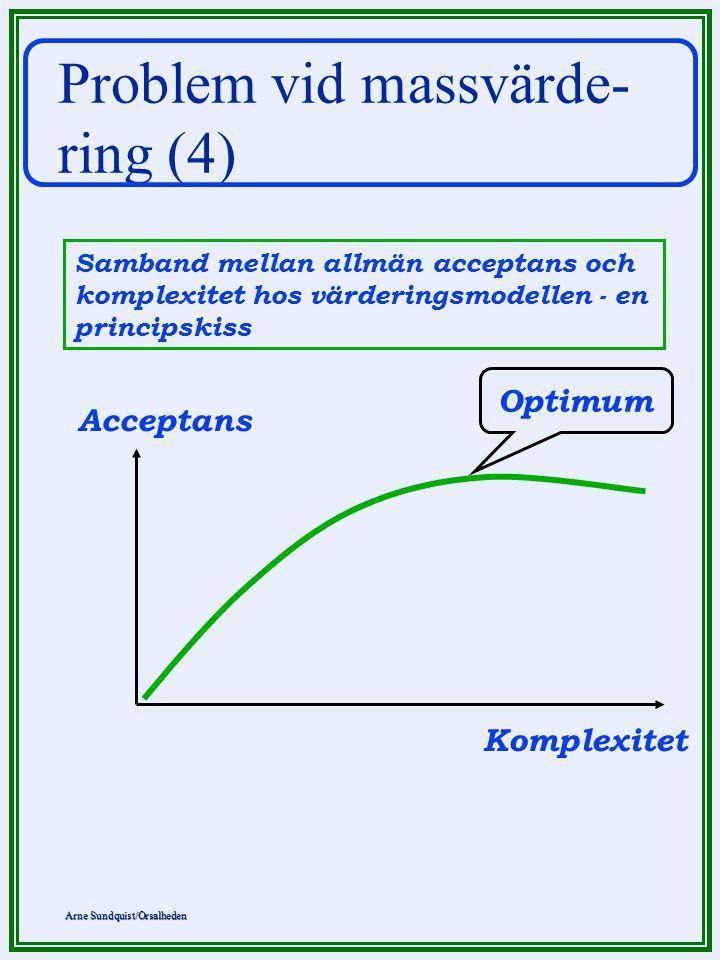 Problem vid massvärde- ring (4)