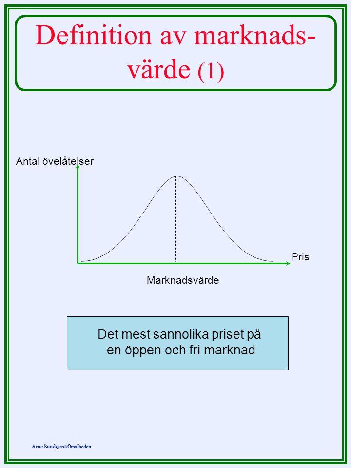 Definition av marknads-värde (1)