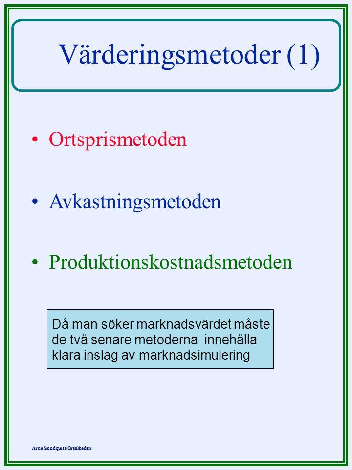 Värderingsmetoder (1) Ortsprismetoden Avkastningsmetoden