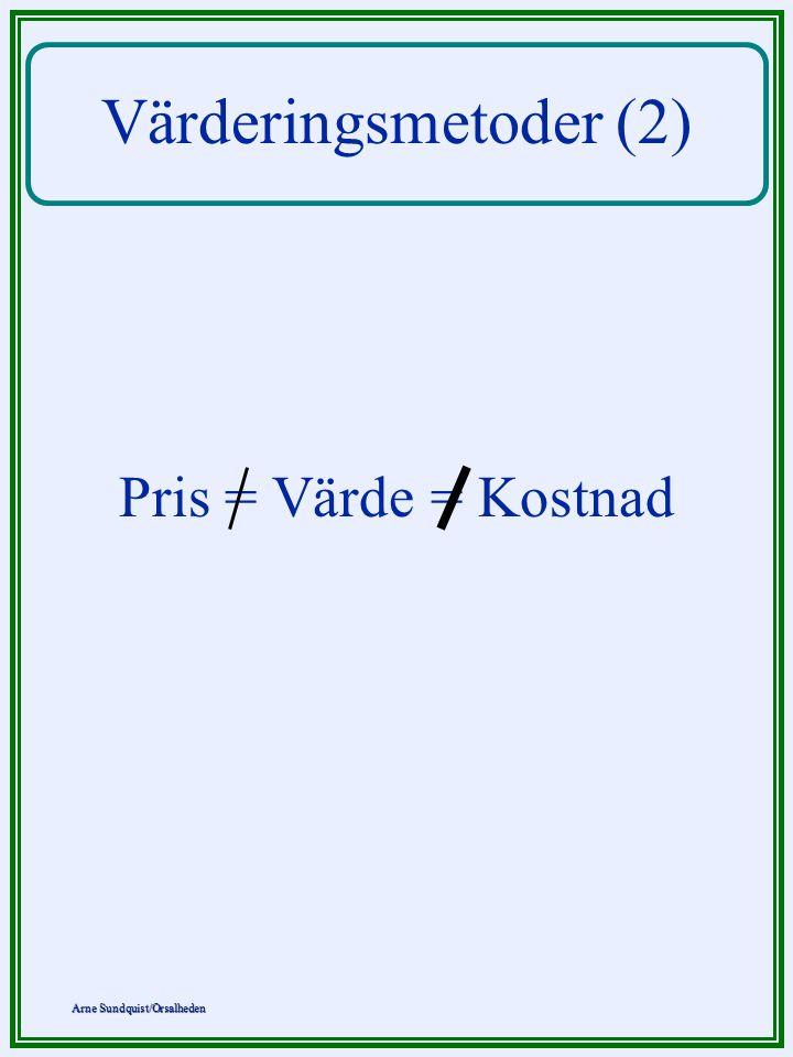 Värderingsmetoder (2) Pris = Värde = Kostnad
