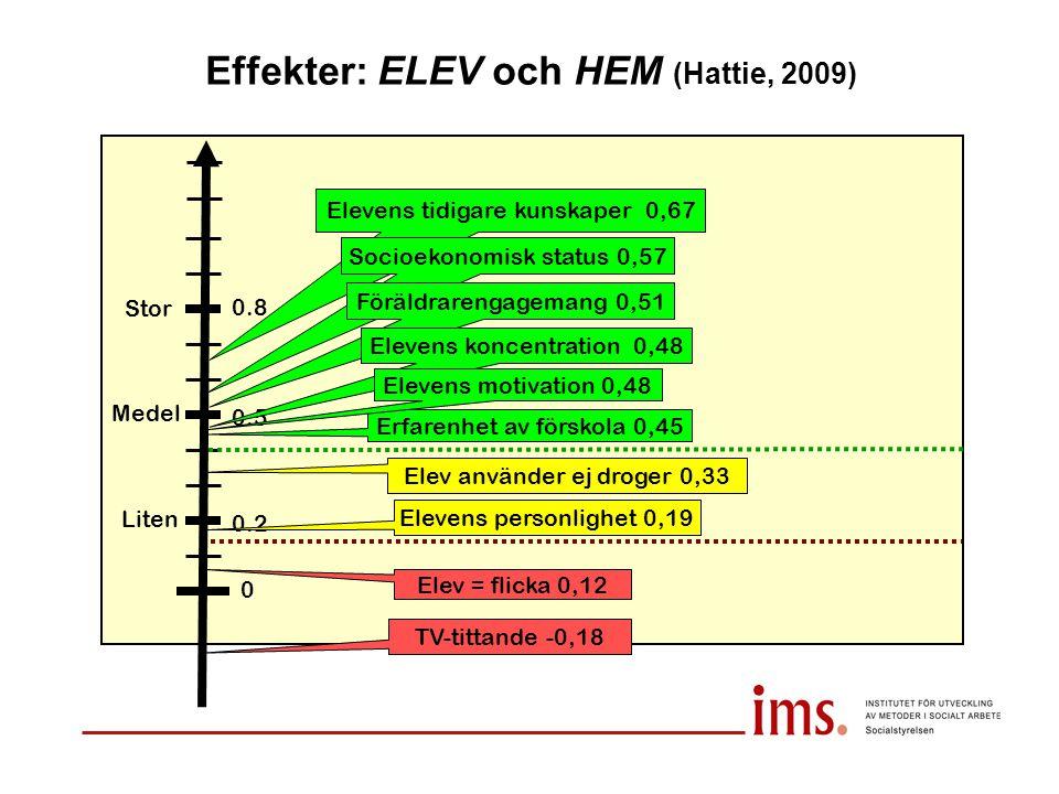 Effekter: ELEV och HEM (Hattie, 2009)