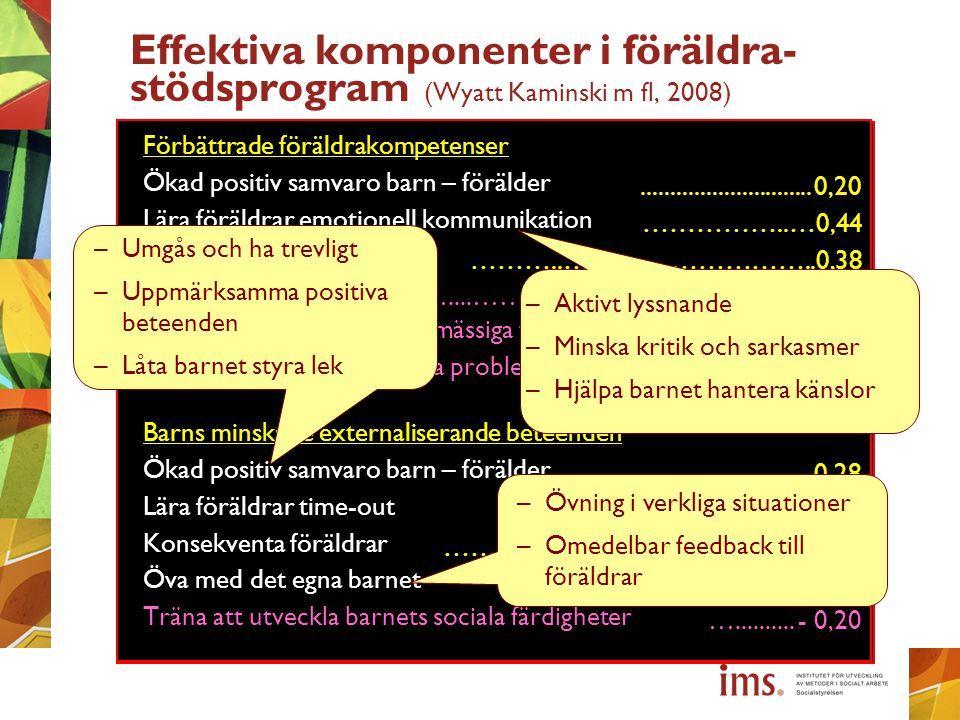 Effektiva komponenter i föräldra-stödsprogram (Wyatt Kaminski m fl, 2008)