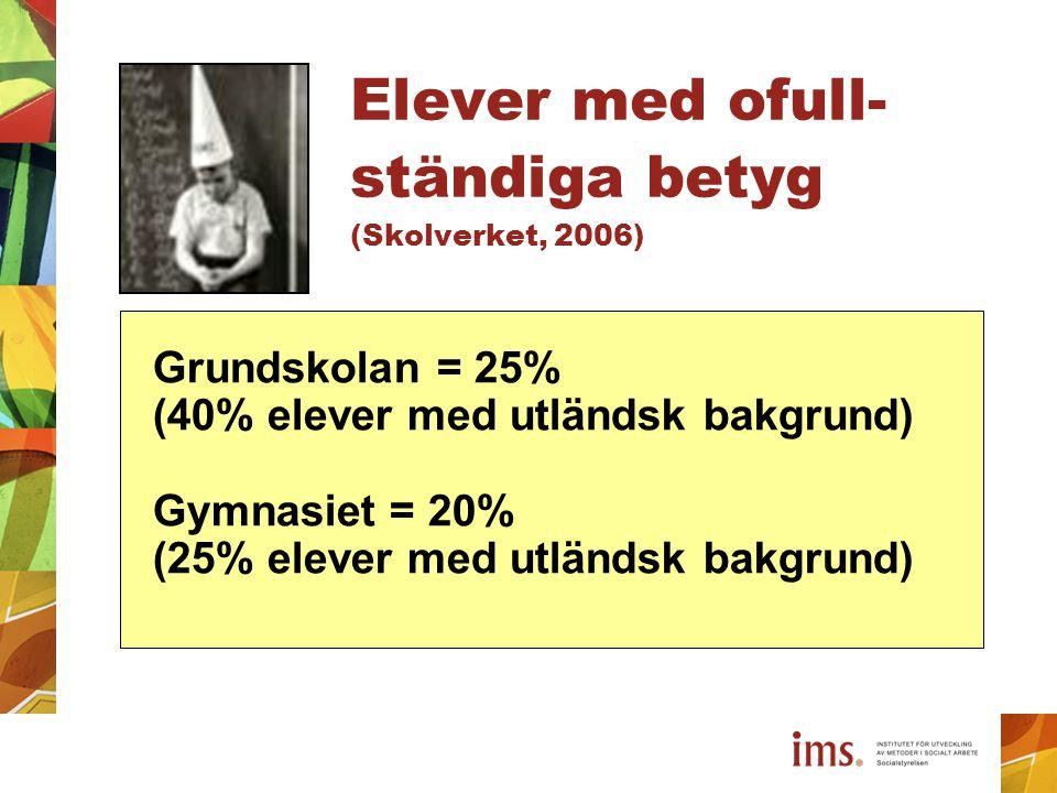 Elever med ofull-ständiga betyg (Skolverket, 2006)