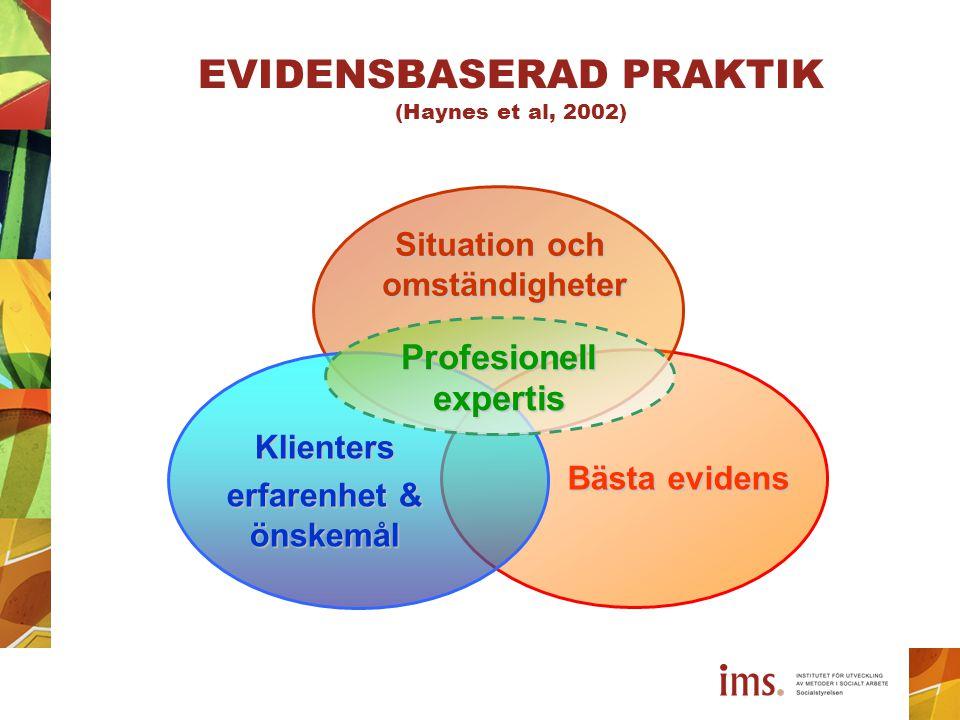 EVIDENSBASERAD PRAKTIK (Haynes et al, 2002)