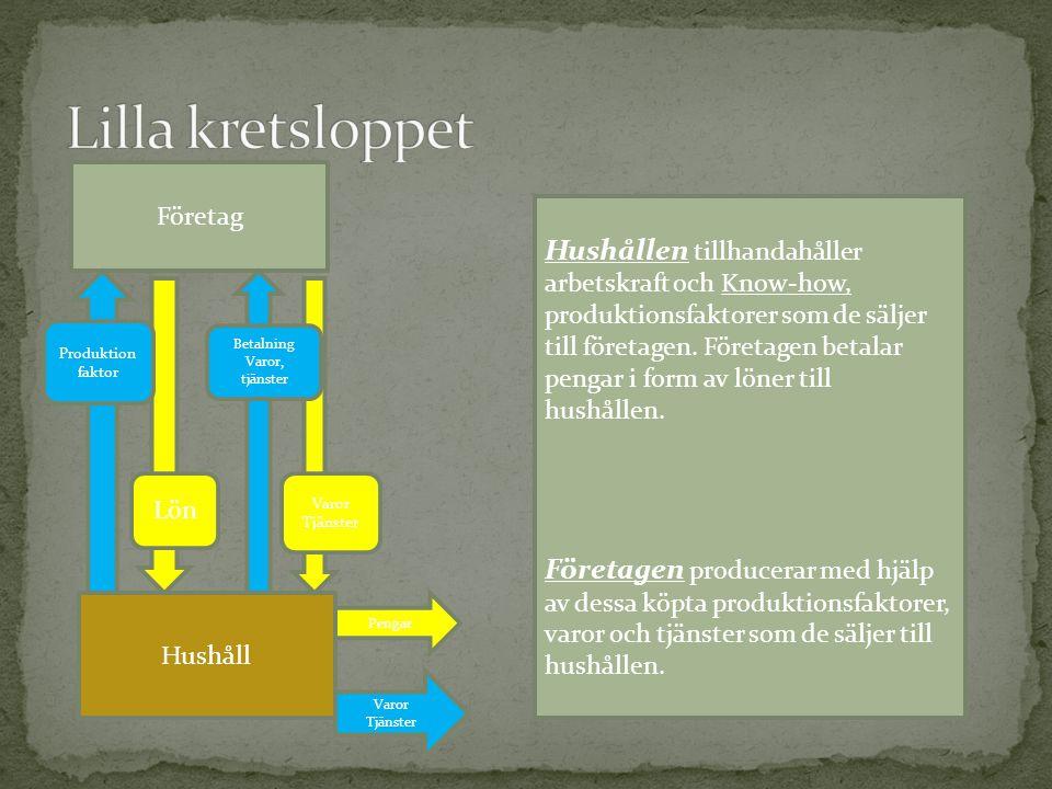 Lilla kretsloppet Företag.
