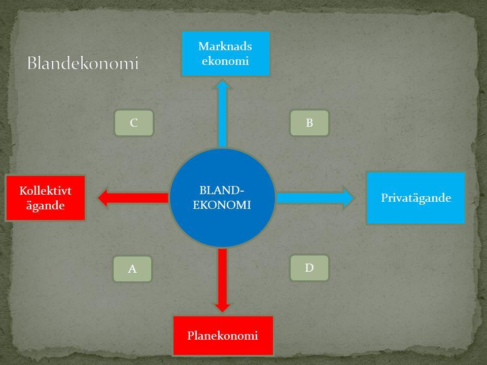 Blandekonomi Marknads ekonomi C B BLAND- EKONOMI Privatägande