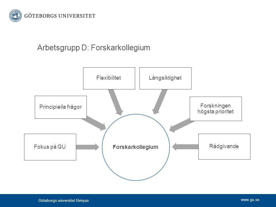 Arbetsgrupp D: Forskarkollegium