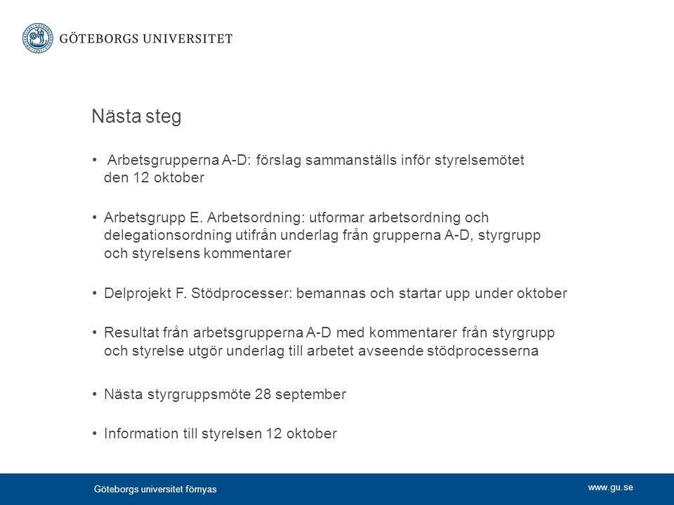 Nästa steg Arbetsgrupperna A-D: förslag sammanställs inför styrelsemötet den 12 oktober.