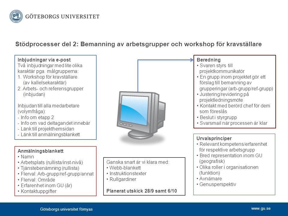Stödprocesser del 2: Bemanning av arbetsgrupper och workshop för kravställare