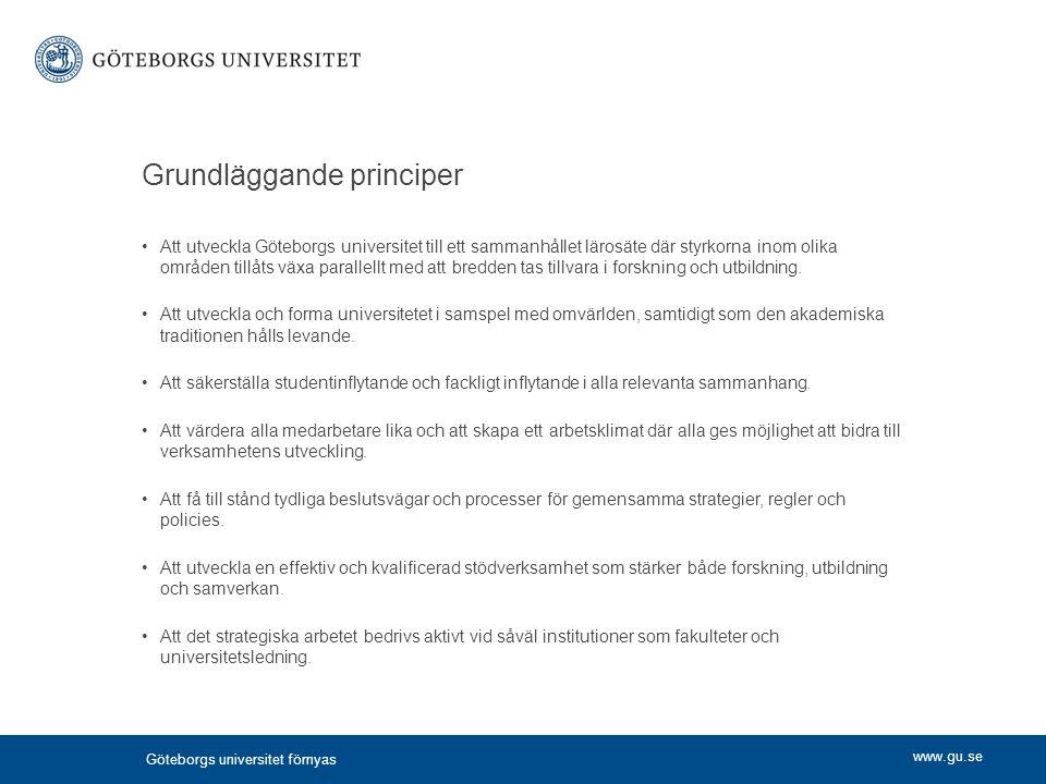 Grundläggande principer